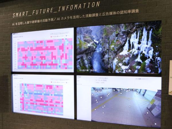 駅や新幹線の流動予測を示すモニター